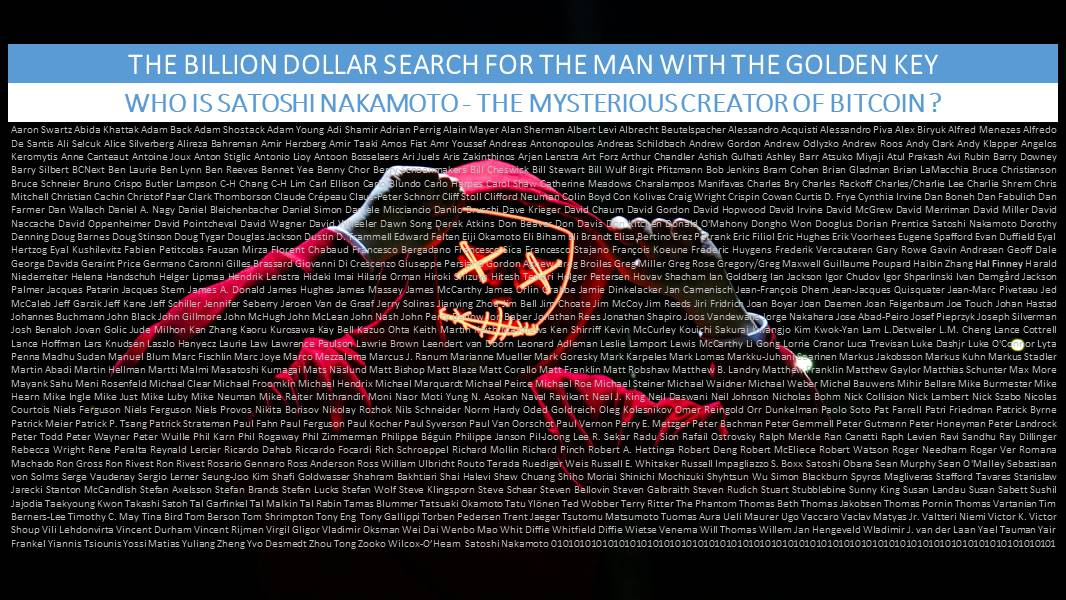 Who is Satoshi Nakamoto - Solved.